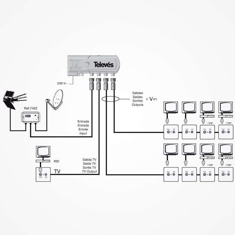 Amplificador de se/ñal en l/ínea del sat/élite 20 dB 950-2150 MHz para la Antena